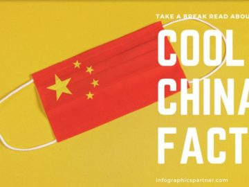 cool china facts infographics partner