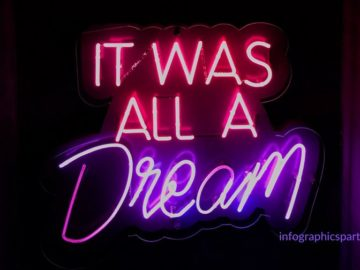 Most Common Dreams: What's Your Dream Telling You? infographicspartner